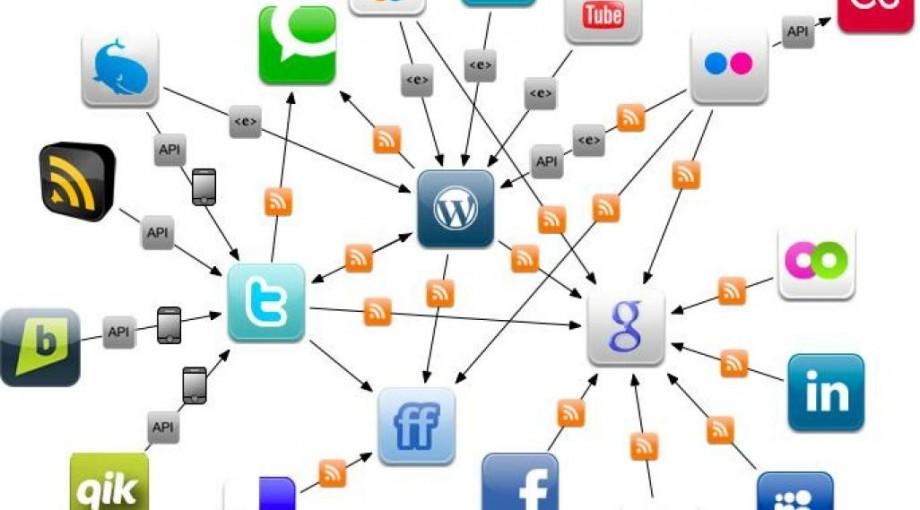 Эксперимент с социальным блогом по Поваге